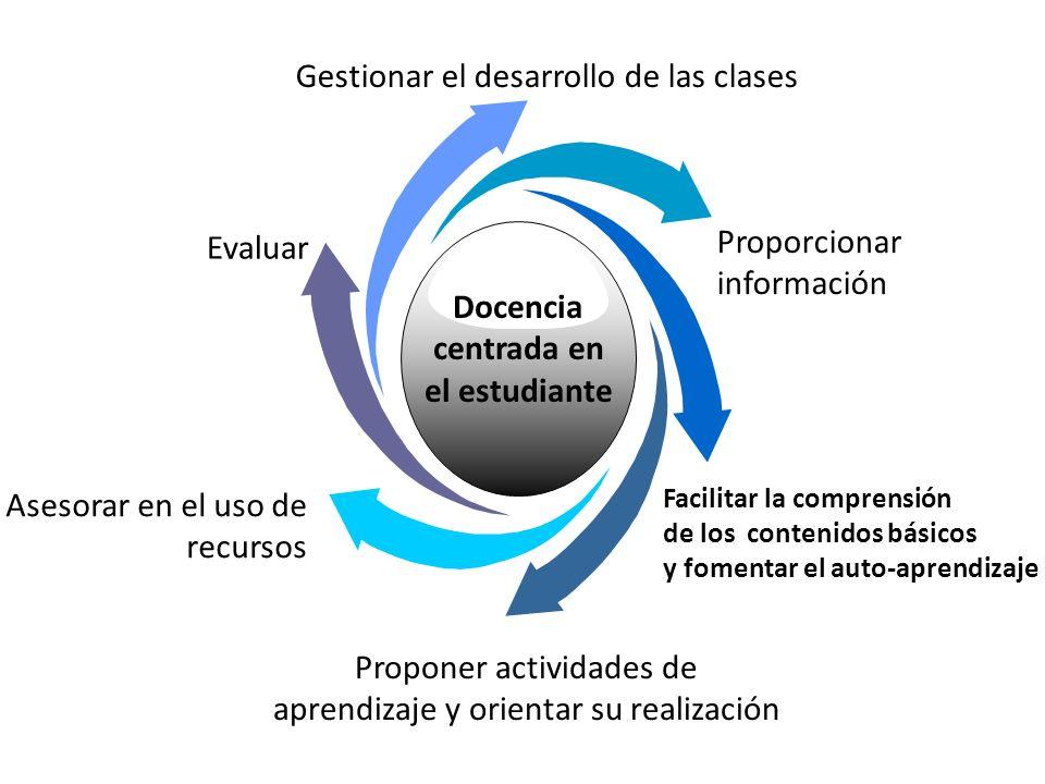 Docencia centrada en el estudiante