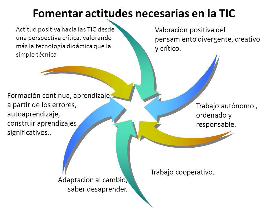 Fomentar actitudes necesarias en la TIC
