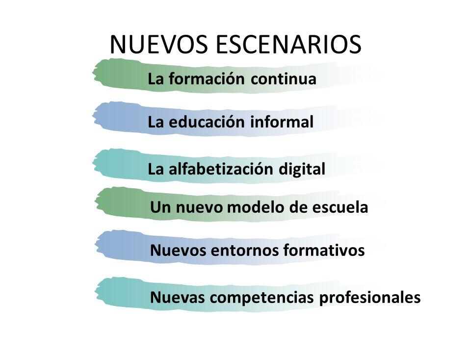 NUEVOS ESCENARIOS La formación continua La educación informal