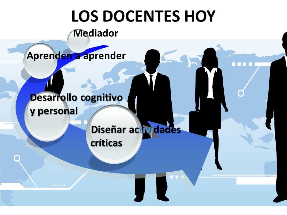 LOS DOCENTES HOY Mediador Aprenden a aprender Desarrollo cognitivo