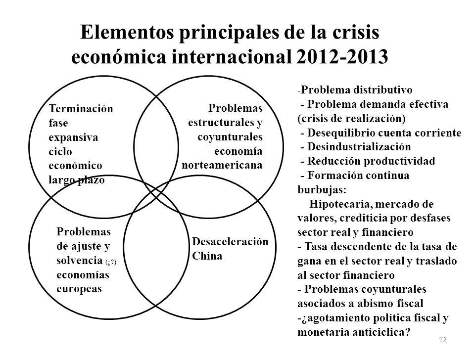 Elementos principales de la crisis económica internacional 2012-2013