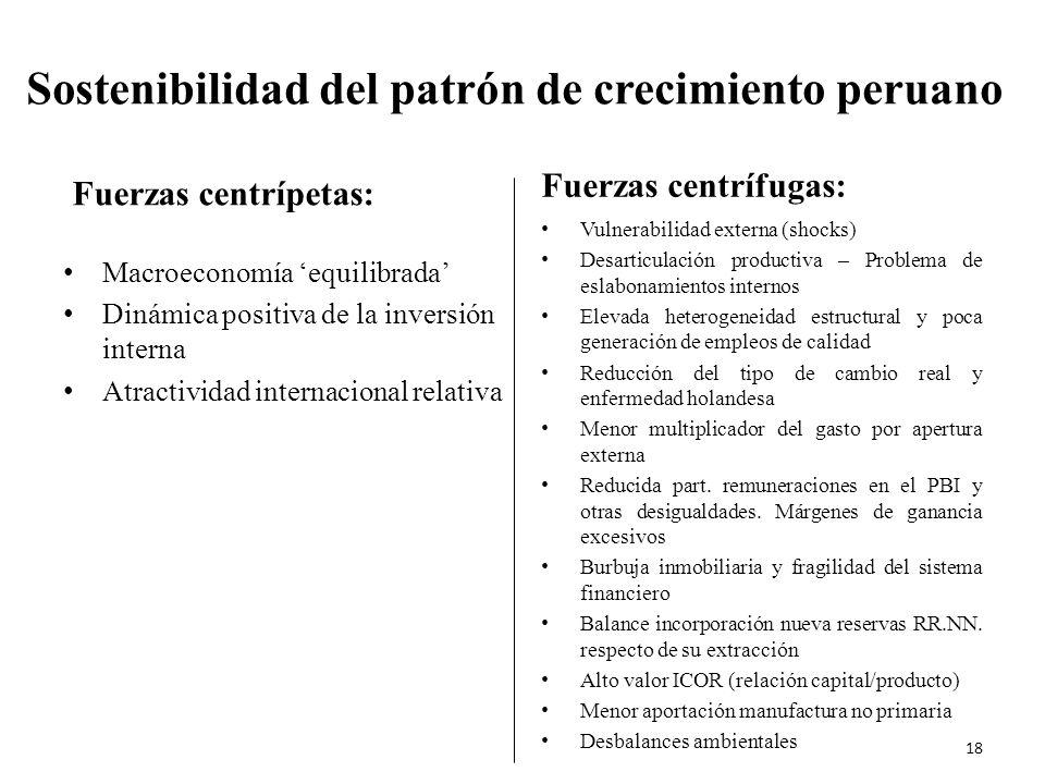 Sostenibilidad del patrón de crecimiento peruano