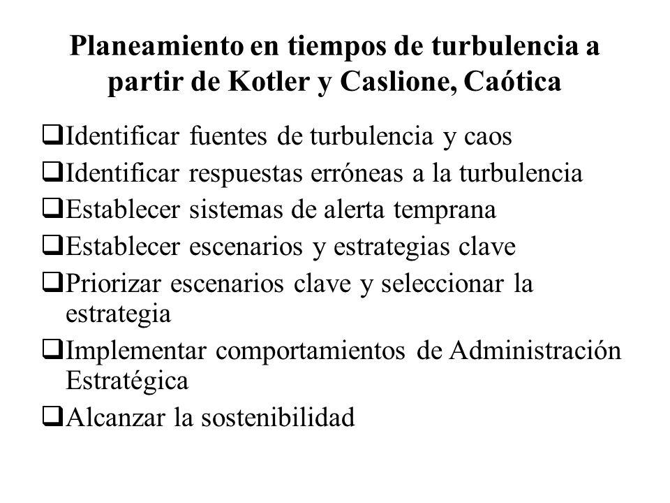 Planeamiento en tiempos de turbulencia a partir de Kotler y Caslione, Caótica