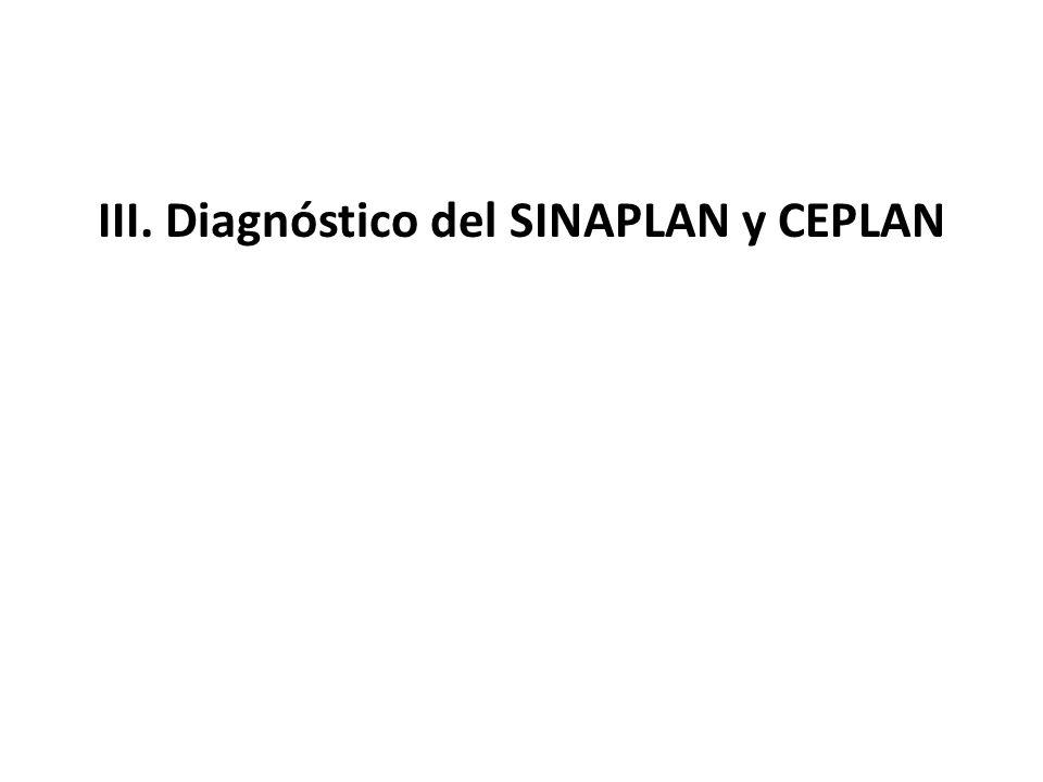 III. Diagnóstico del SINAPLAN y CEPLAN