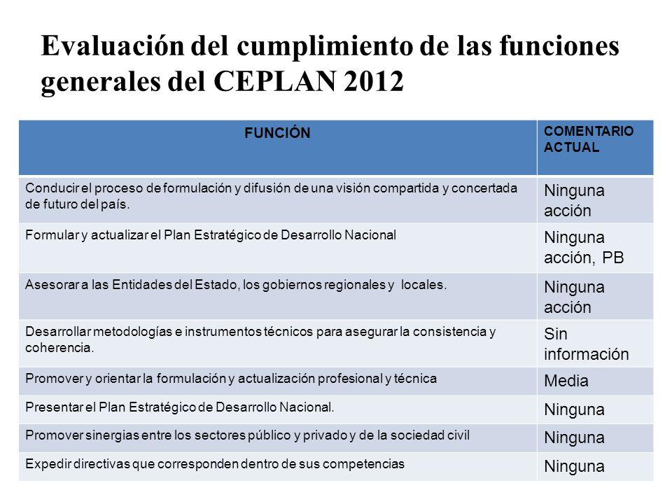 Evaluación del cumplimiento de las funciones generales del CEPLAN 2012