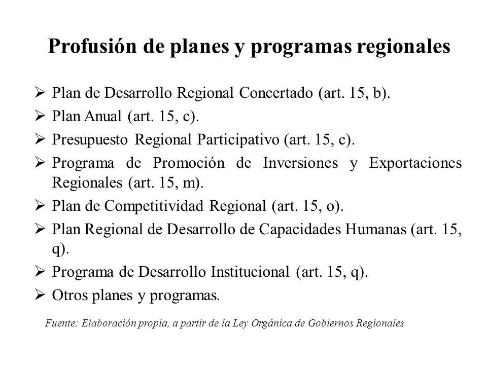 Profusión de planes y programas regionales