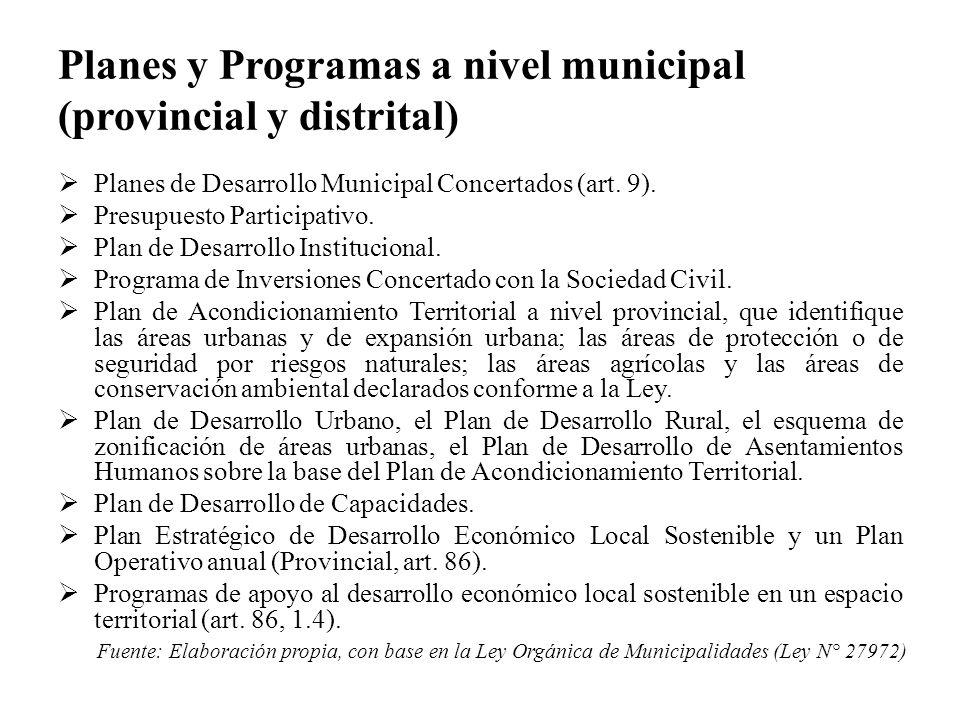 Planes y Programas a nivel municipal (provincial y distrital)