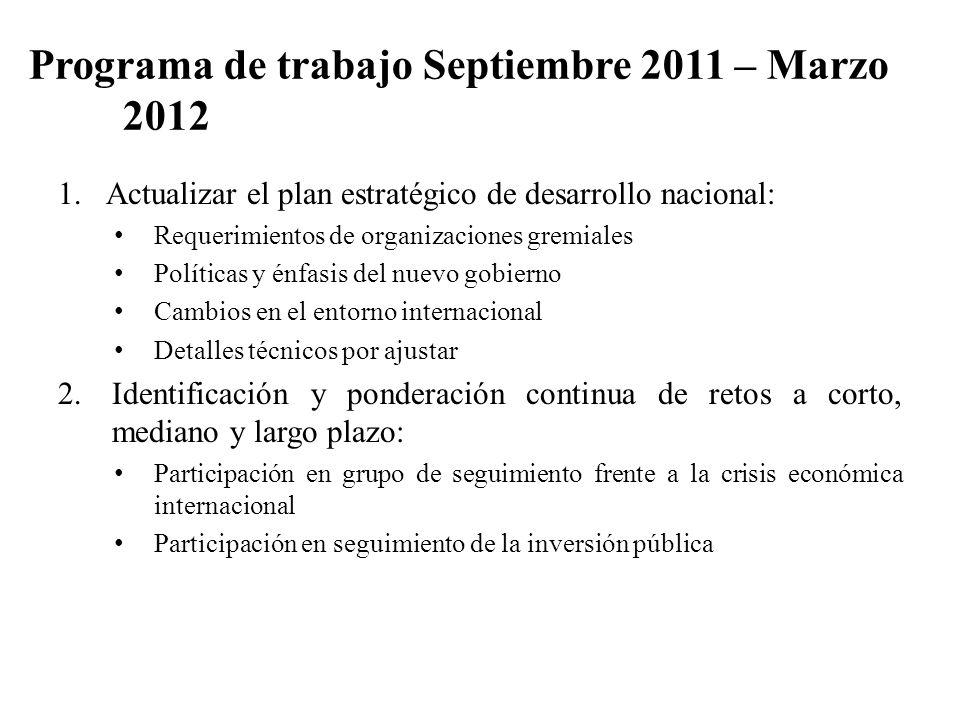 Programa de trabajo Septiembre 2011 – Marzo 2012