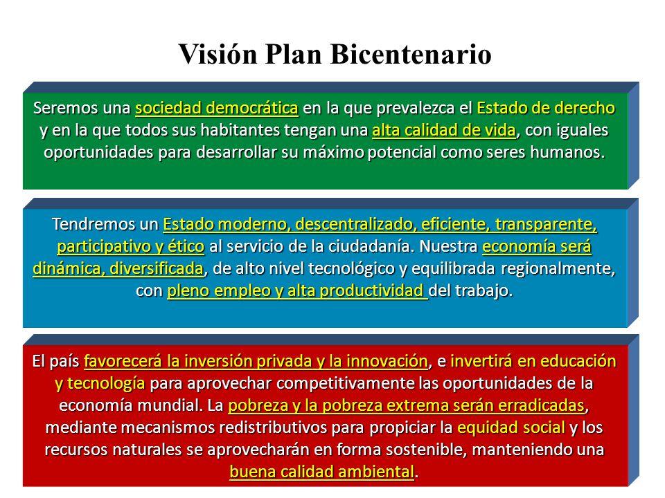 Visión Plan Bicentenario