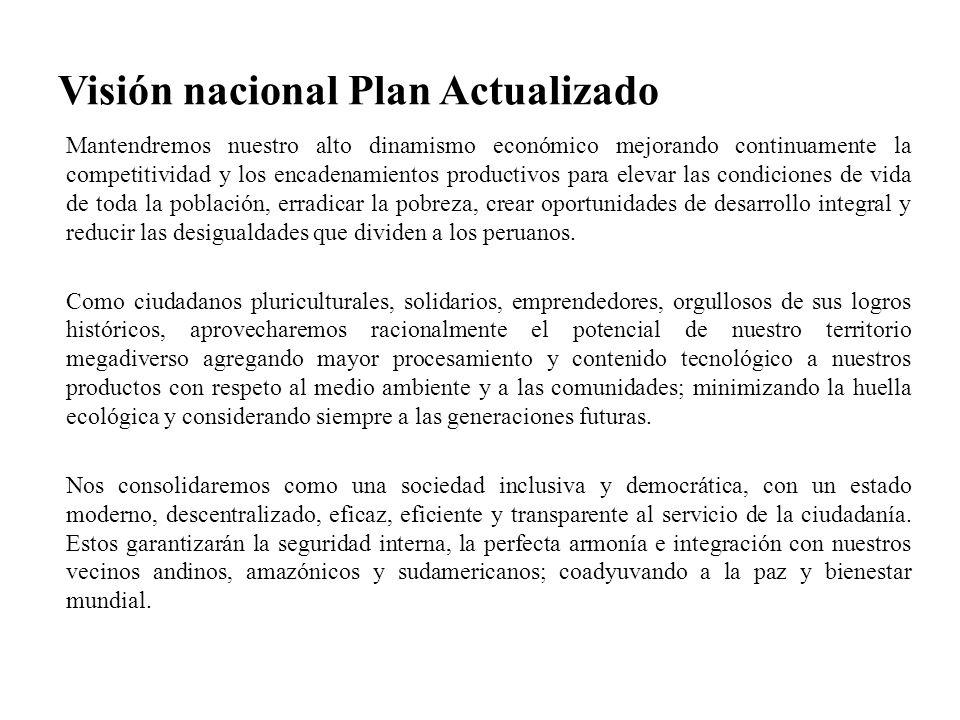 Visión nacional Plan Actualizado