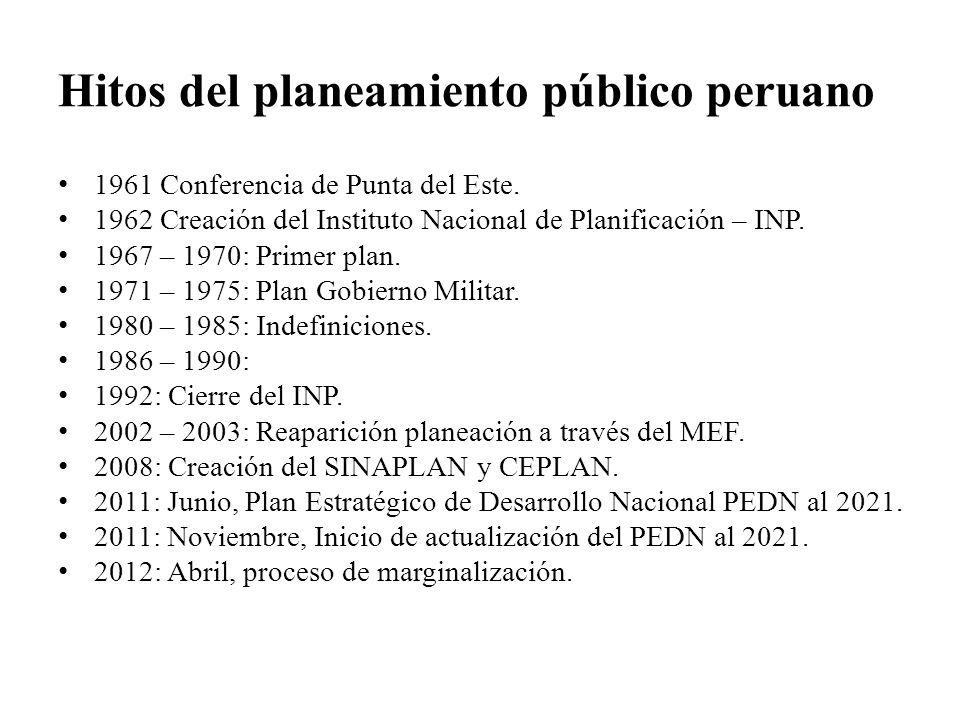 Hitos del planeamiento público peruano