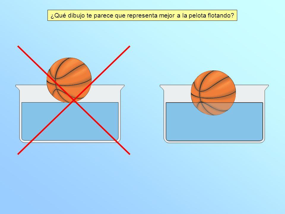 ¿Qué dibujo te parece que representa mejor a la pelota flotando
