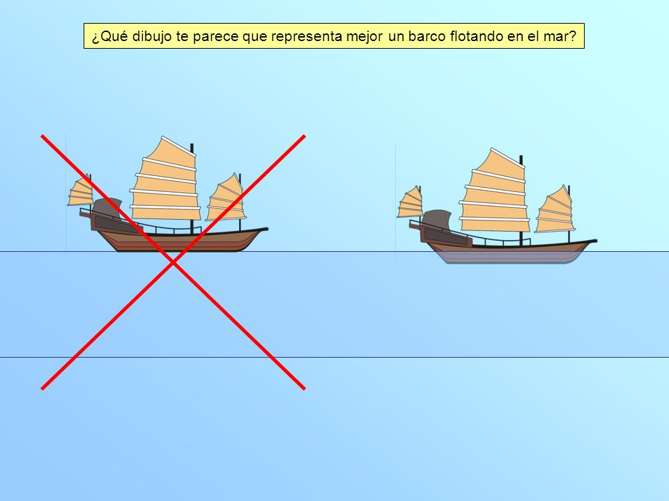 ¿Qué dibujo te parece que representa mejor un barco flotando en el mar