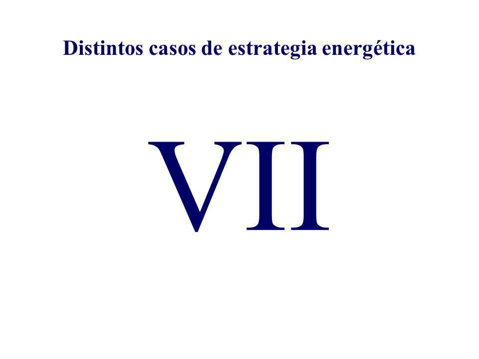 Distintos casos de estrategia energética