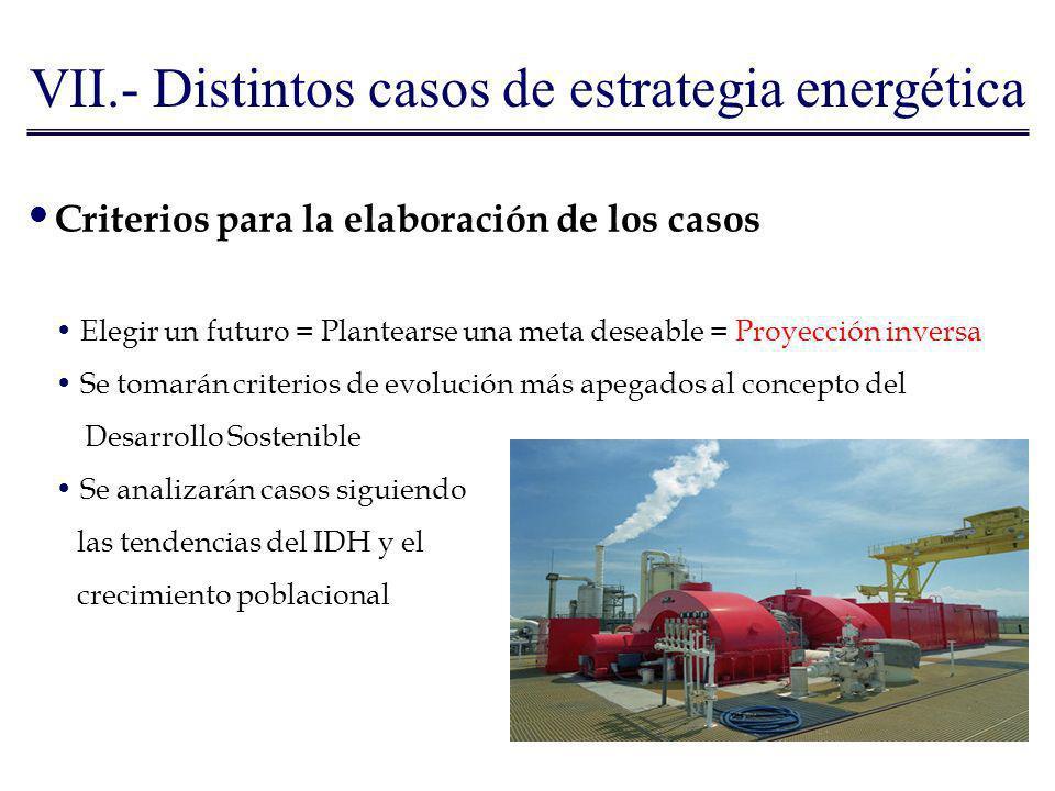 VII.- Distintos casos de estrategia energética