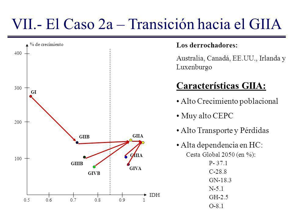 VII.- El Caso 2a – Transición hacia el GIIA