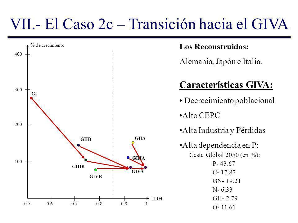 VII.- El Caso 2c – Transición hacia el GIVA