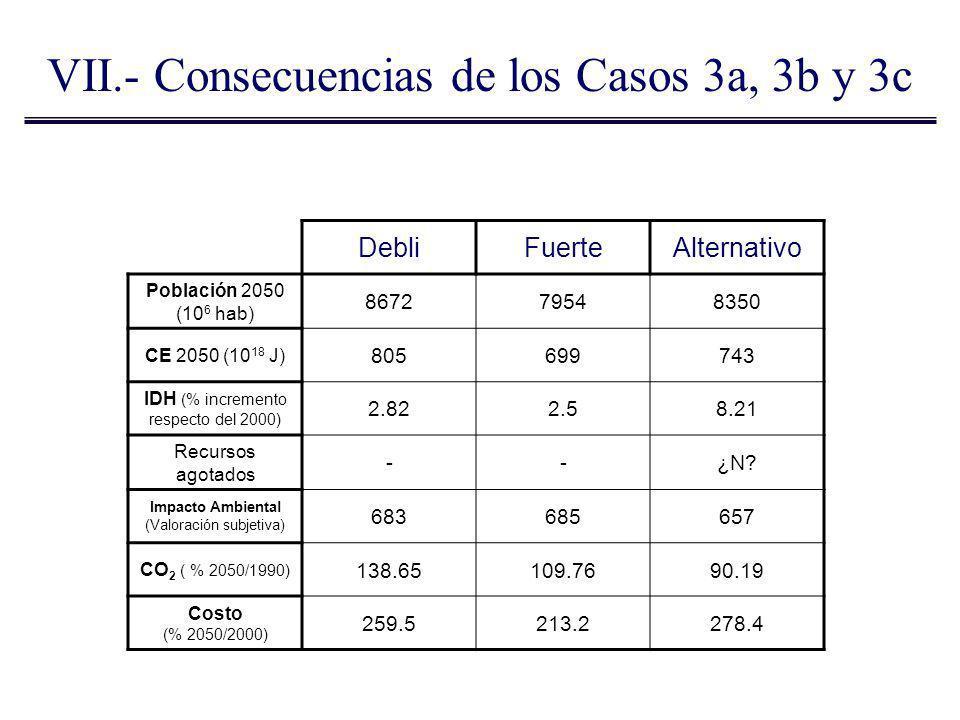 VII.- Consecuencias de los Casos 3a, 3b y 3c
