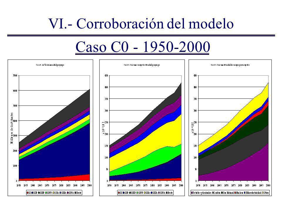 VI.- Corroboración del modelo