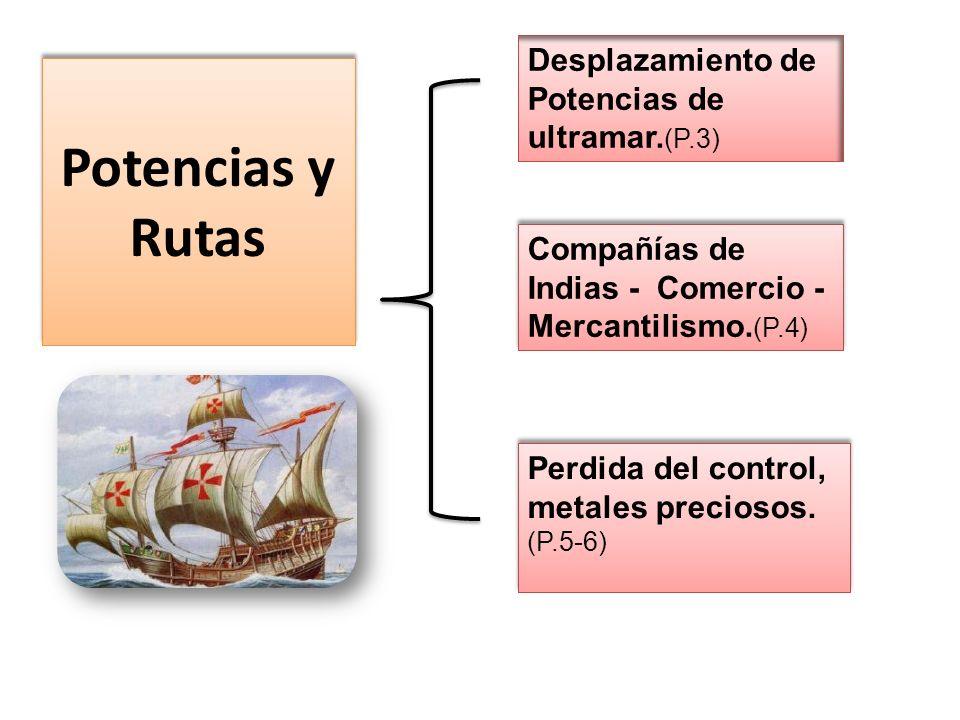Potencias y Rutas Desplazamiento de Potencias de ultramar.(P.3)