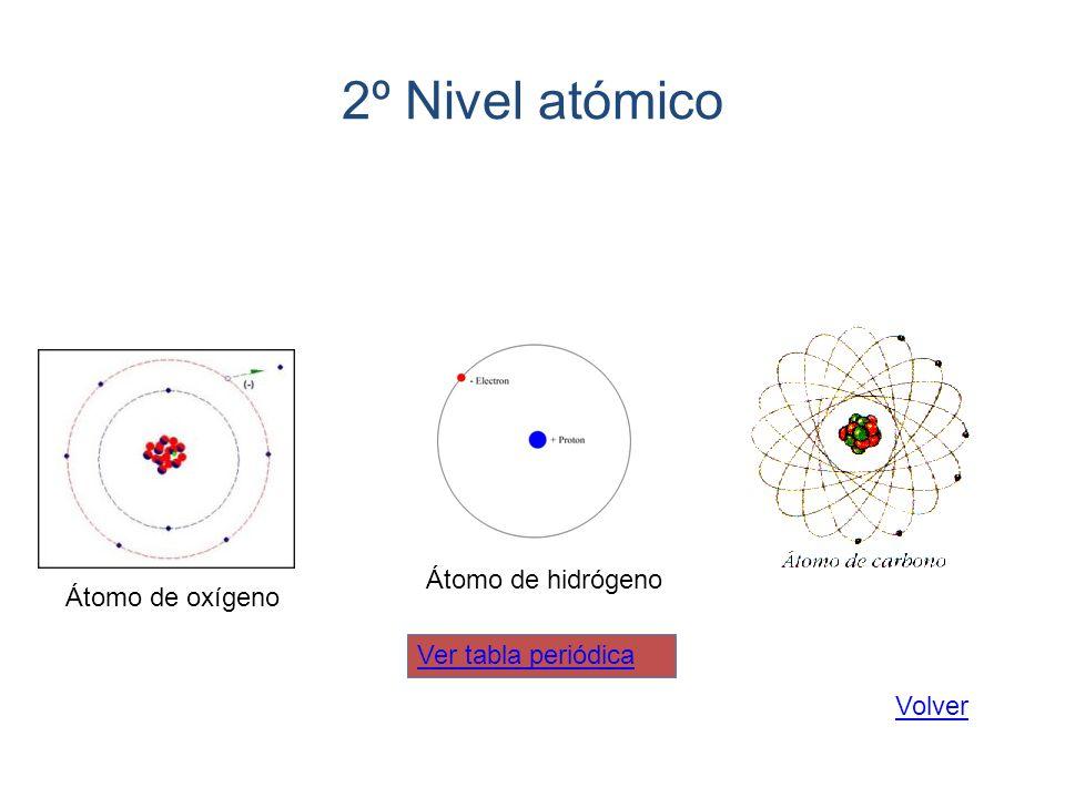 2º Nivel atómico Átomo de hidrógeno Átomo de oxígeno