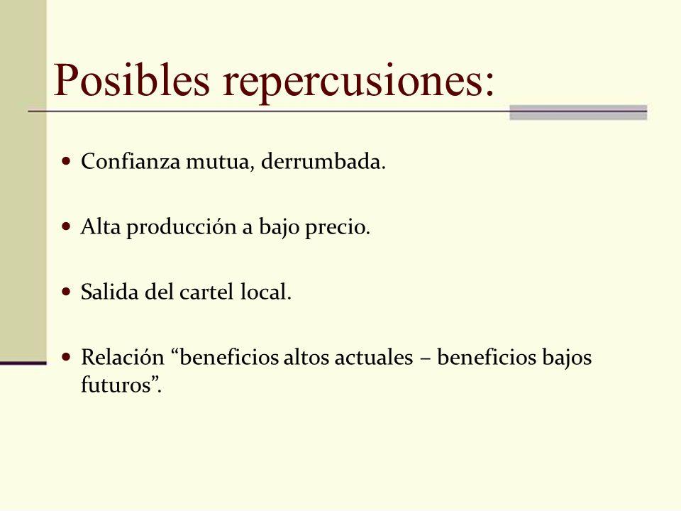 Posibles repercusiones: