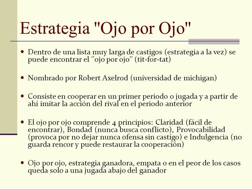 Estrategia Ojo por Ojo Dentro de una lista muy larga de castigos (estrategia a la vez) se puede encontrar el ojo por ojo (tit-for-tat)