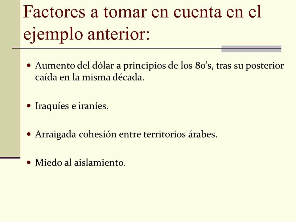 Factores a tomar en cuenta en el ejemplo anterior: