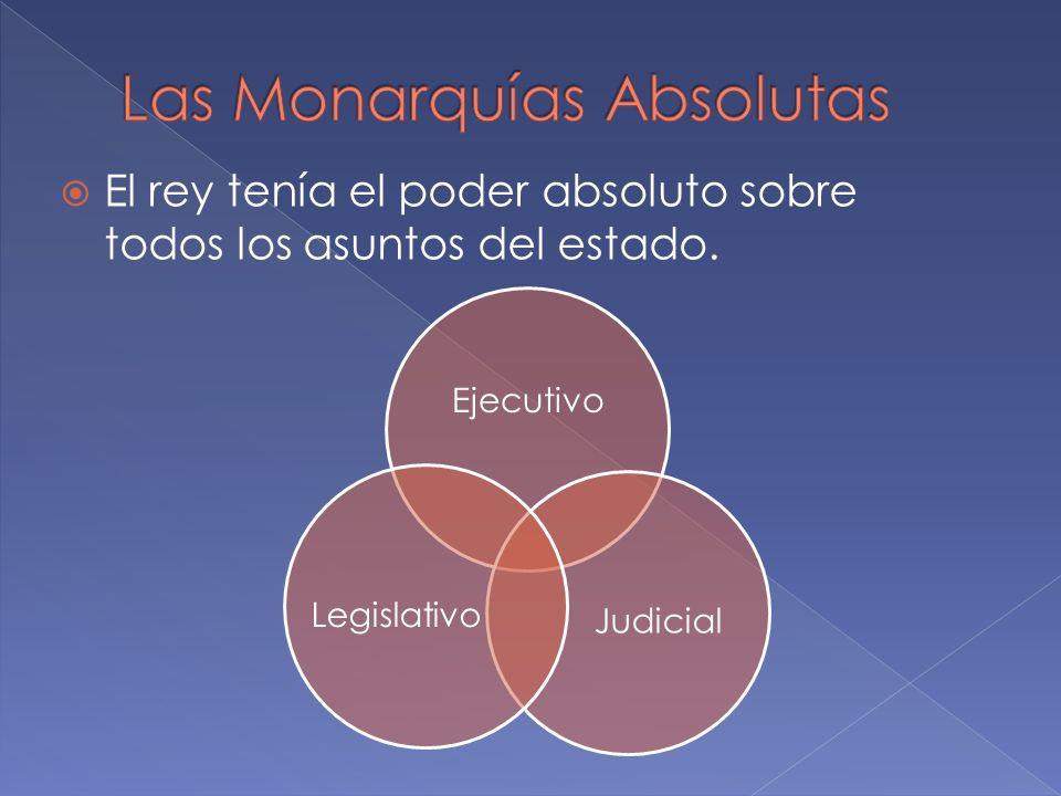 Las Monarquías Absolutas