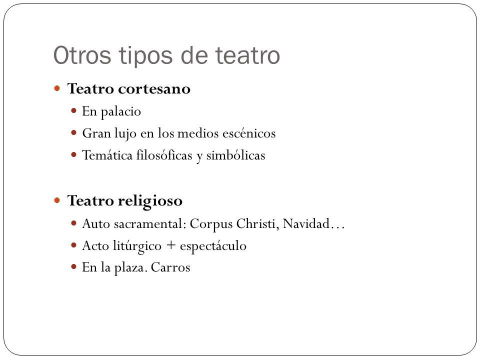 Otros tipos de teatro Teatro cortesano Teatro religioso En palacio