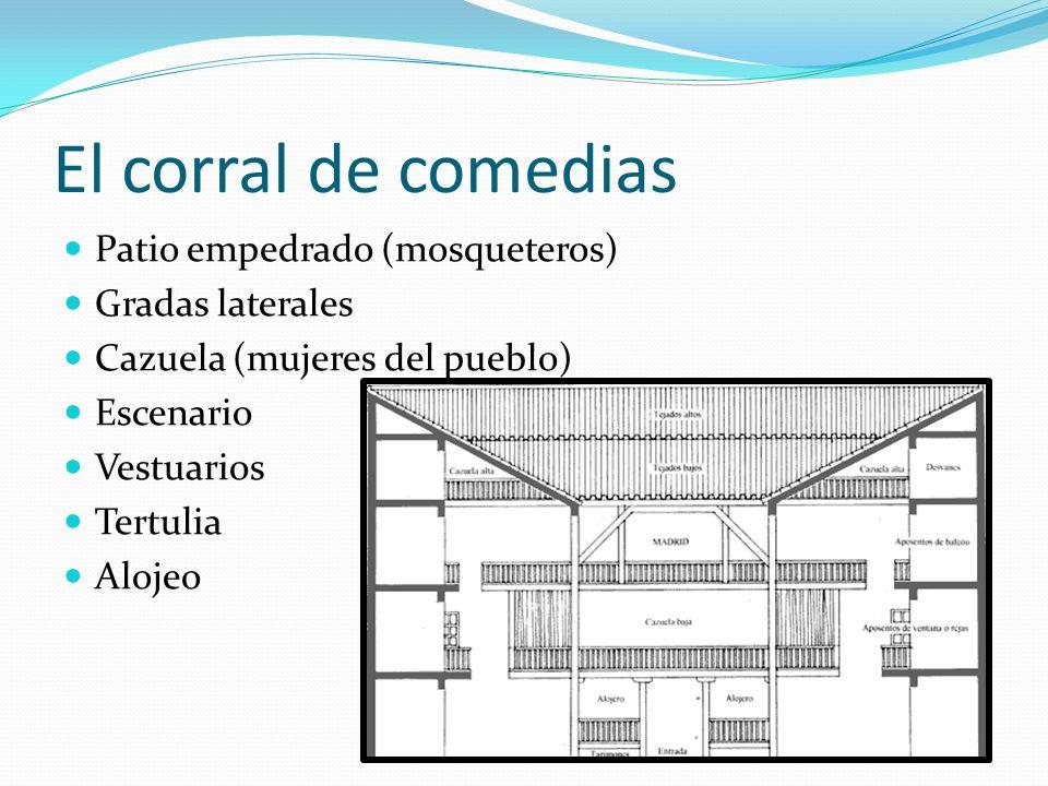 El corral de comedias Patio empedrado (mosqueteros) Gradas laterales