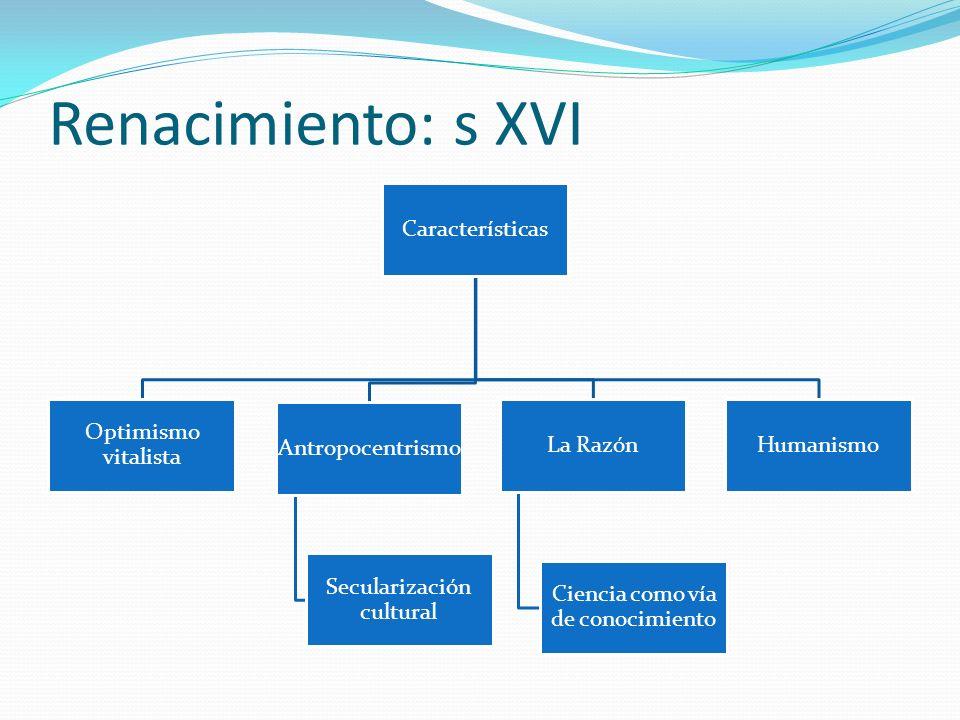 Renacimiento: s XVI Características Optimismo vitalista