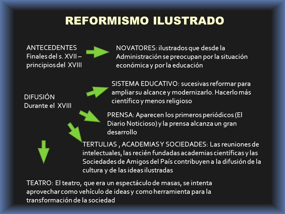 REFORMISMO ILUSTRADO ANTECEDENTES