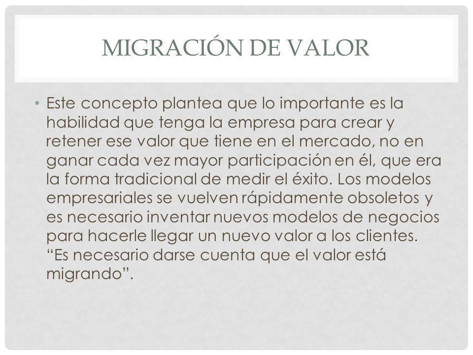 Migración de valor