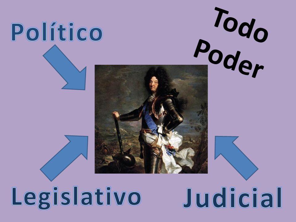 Político Todo Poder Legislativo Judicial