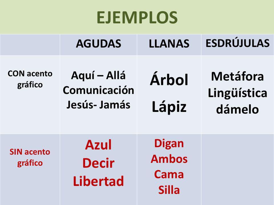Comunicación Jesús- Jamás