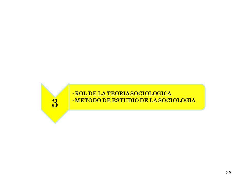 3 ROL DE LA TEORIA SOCIOLOGICA METODO DE ESTUDIO DE LA SOCIOLOGIA