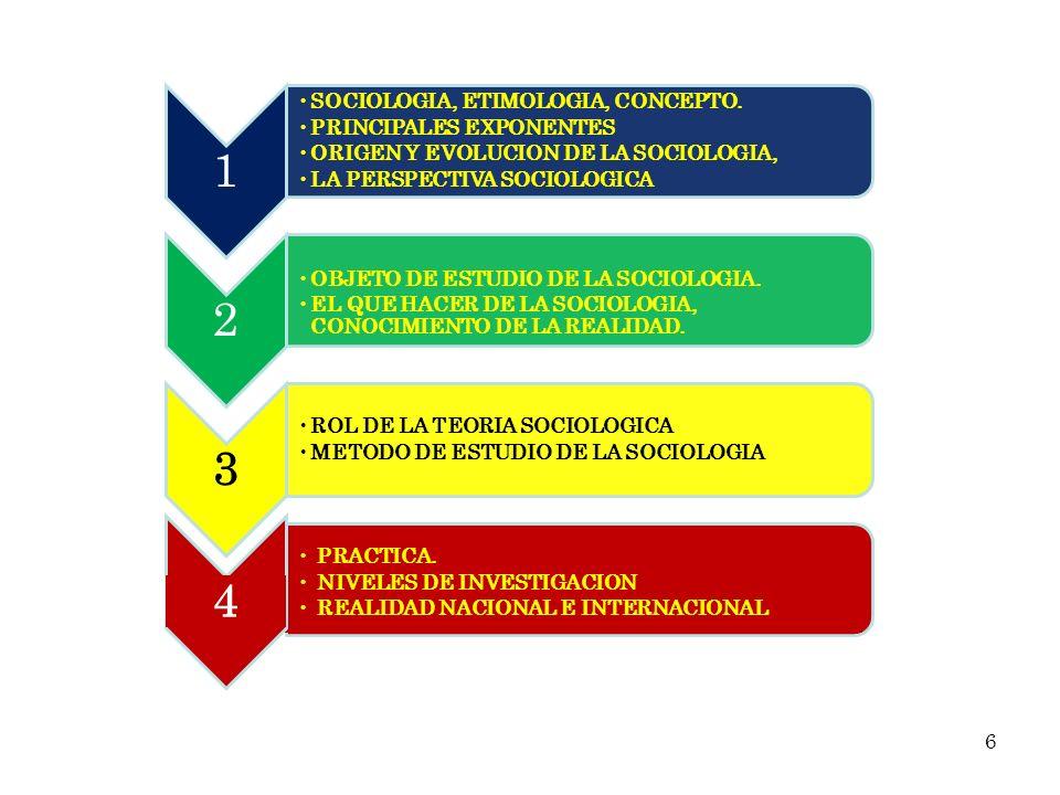 1 2 3 4 SOCIOLOGIA, ETIMOLOGIA, CONCEPTO. PRINCIPALES EXPONENTES