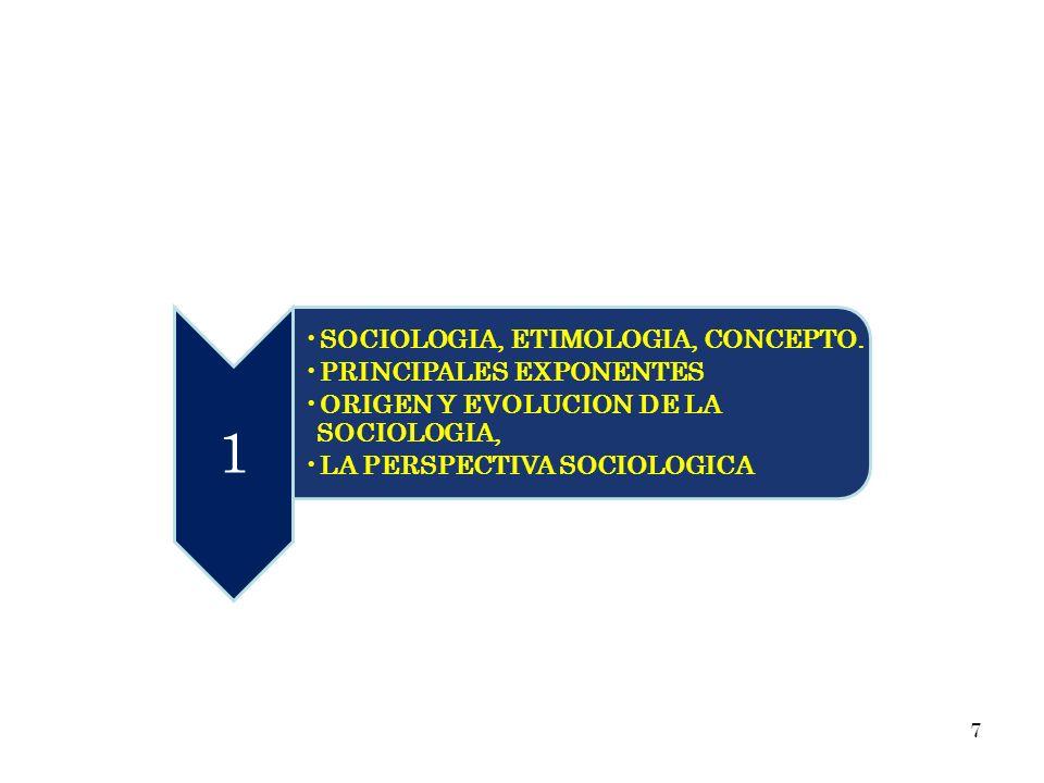 1 SOCIOLOGIA, ETIMOLOGIA, CONCEPTO. PRINCIPALES EXPONENTES