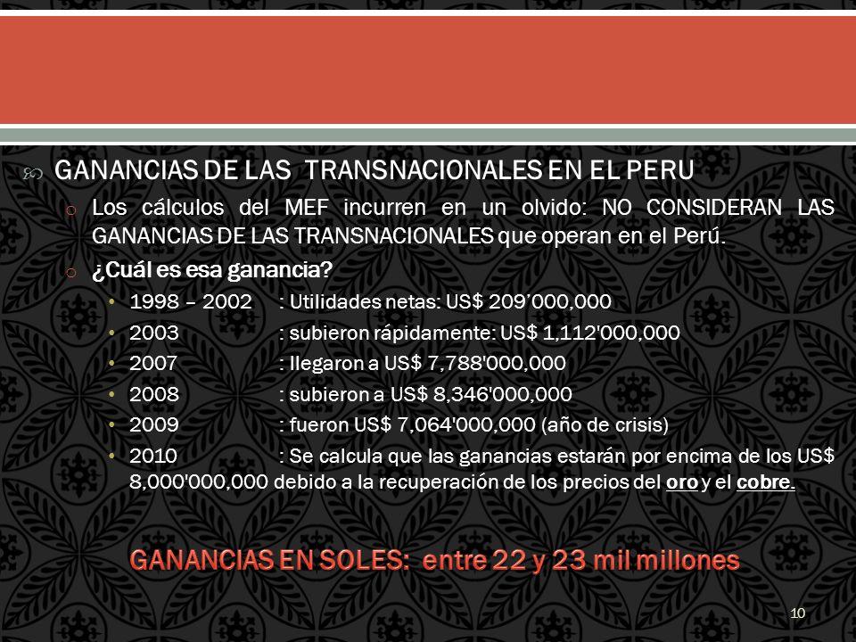GANANCIAS EN SOLES: entre 22 y 23 mil millones