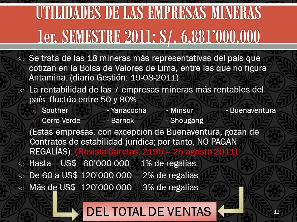 UTILIDADES DE LAS EMPRESAS MINERAS 1er. SEMESTRE 2011: S/