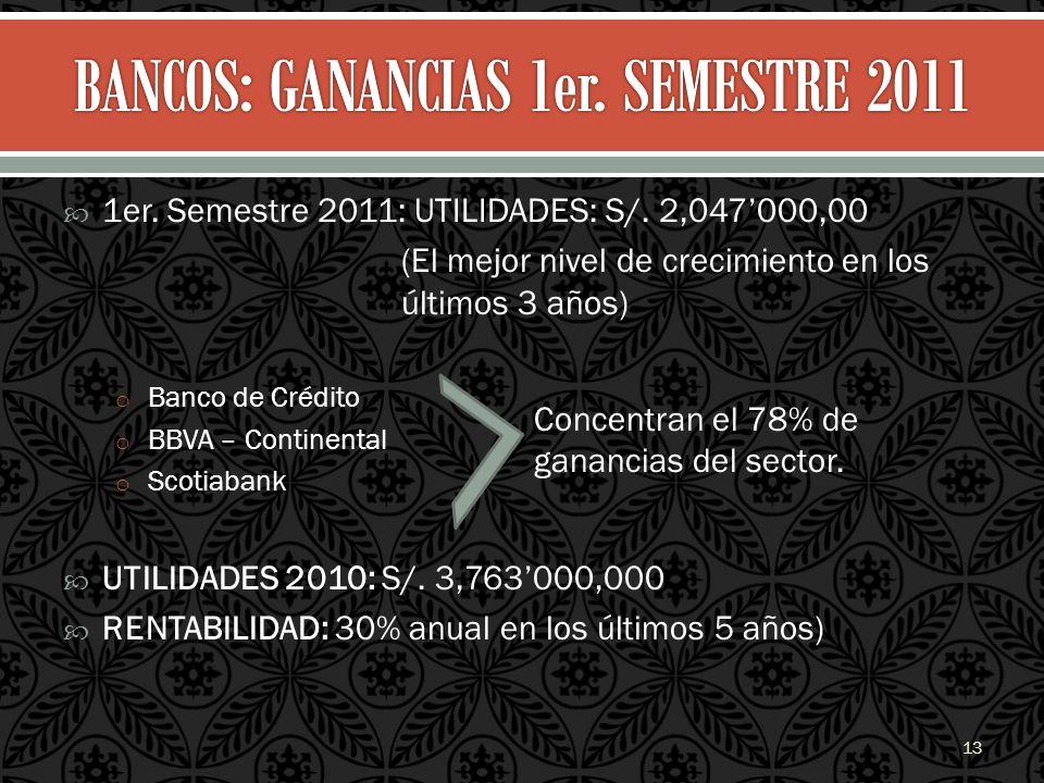 BANCOS: GANANCIAS 1er. SEMESTRE 2011