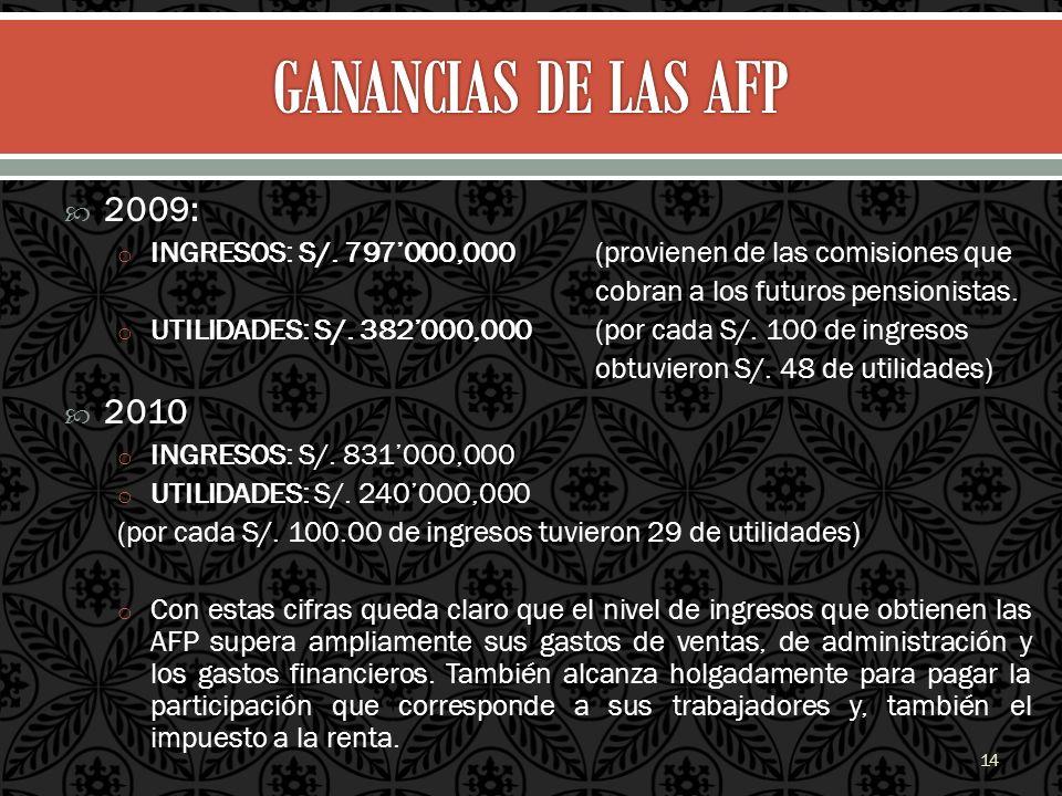 GANANCIAS DE LAS AFP 2009: INGRESOS: S/. 797'000,000 (provienen de las comisiones que. cobran a los futuros pensionistas.