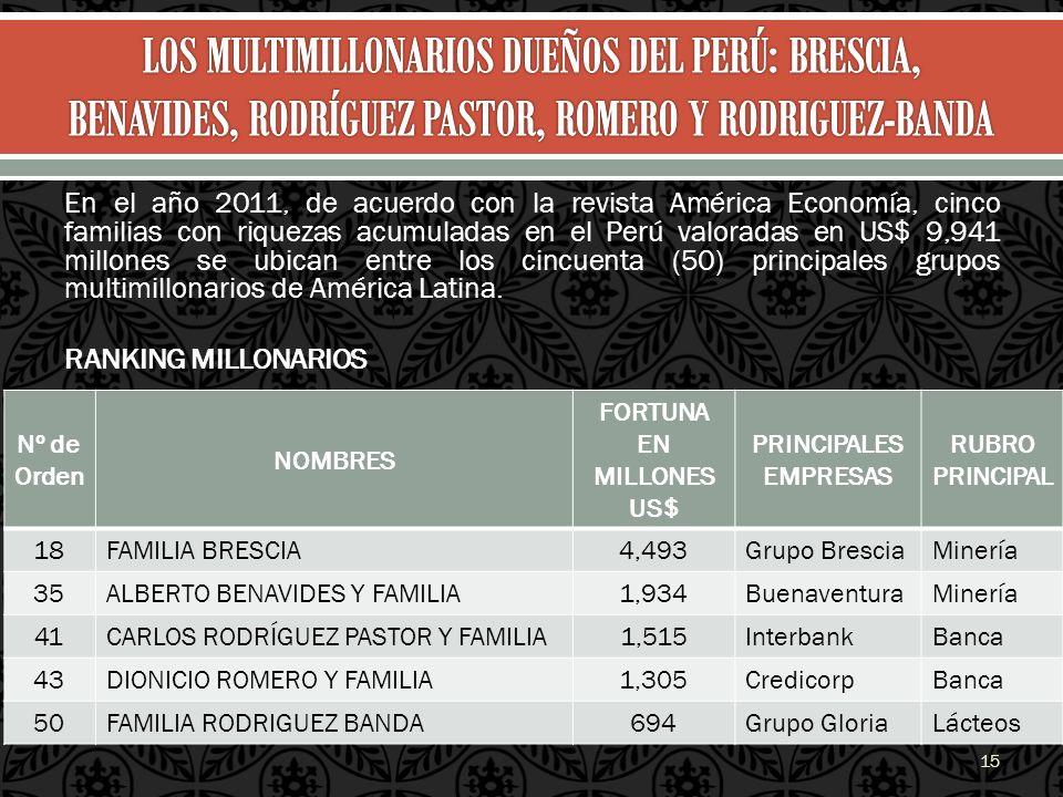 LOS MULTIMILLONARIOS DUEÑOS DEL PERÚ: BRESCIA, BENAVIDES, RODRÍGUEZ PASTOR, ROMERO Y RODRIGUEZ-BANDA