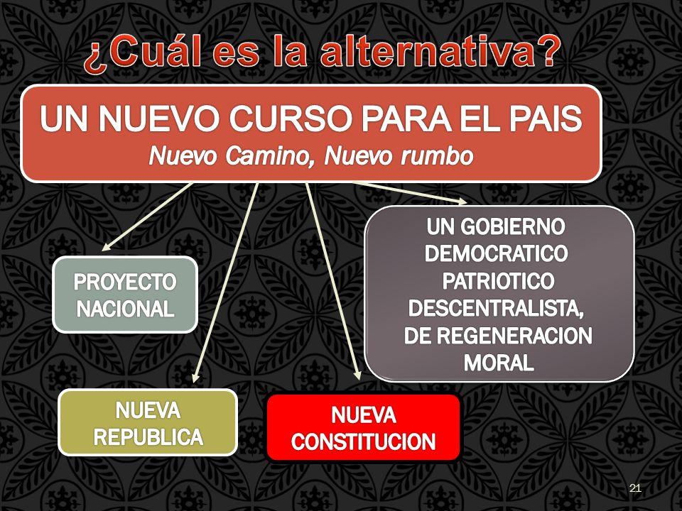 ¿Cuál es la alternativa
