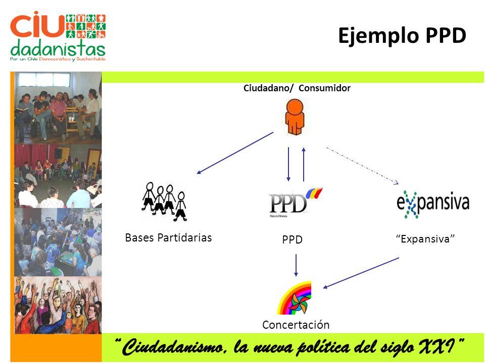 Ejemplo PPD Bases Partidarias PPD Concertación Expansiva