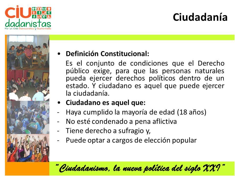 Ciudadanía Definición Constitucional: