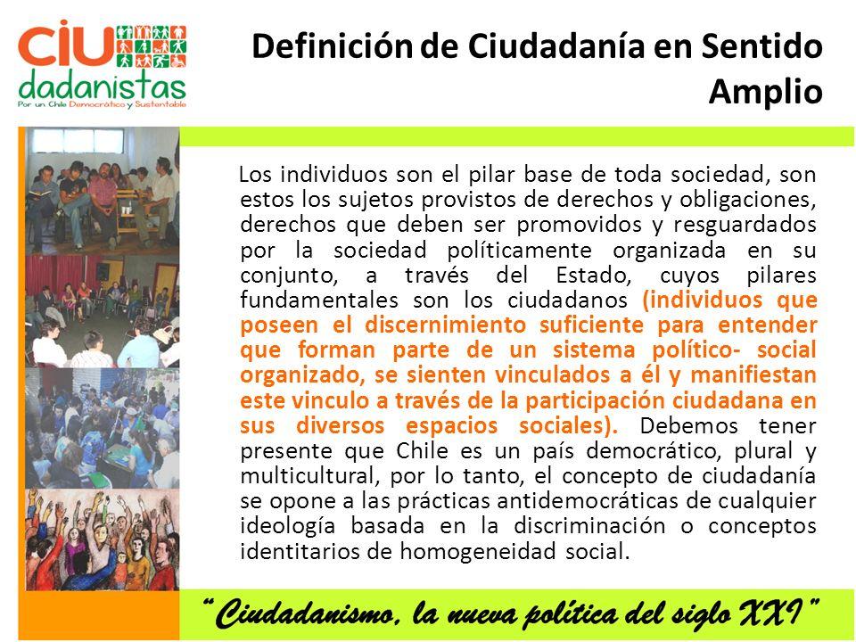 Definición de Ciudadanía en Sentido Amplio