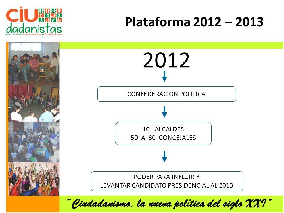2012 Plataforma 2012 – 2013 CONFEDERACION POLITICA 10 ALCALDES