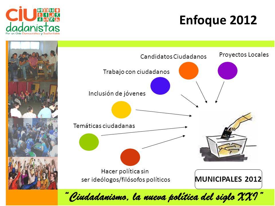Enfoque 2012 MUNICIPALES 2012 Proyectos Locales Candidatos Ciudadanos